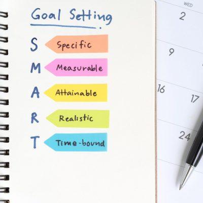 SMART-Ziele ebnen den Weg für eine strategische Planung.